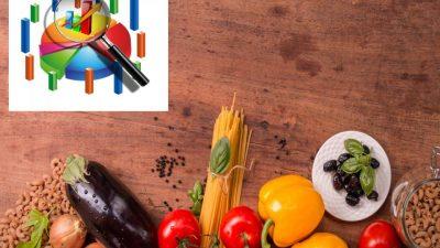 L'AGROALIMENTARE VENETO NEL 2017 VALE 5,9 MILIARDI DI EURO – REPORT