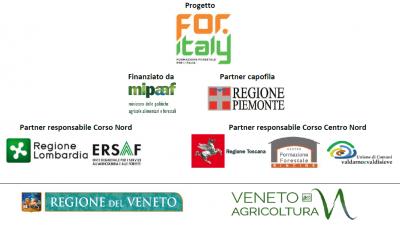 Preselezione per Corso Istruttori Forestali (Progetto For.Italy)
